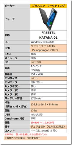 katana01spec